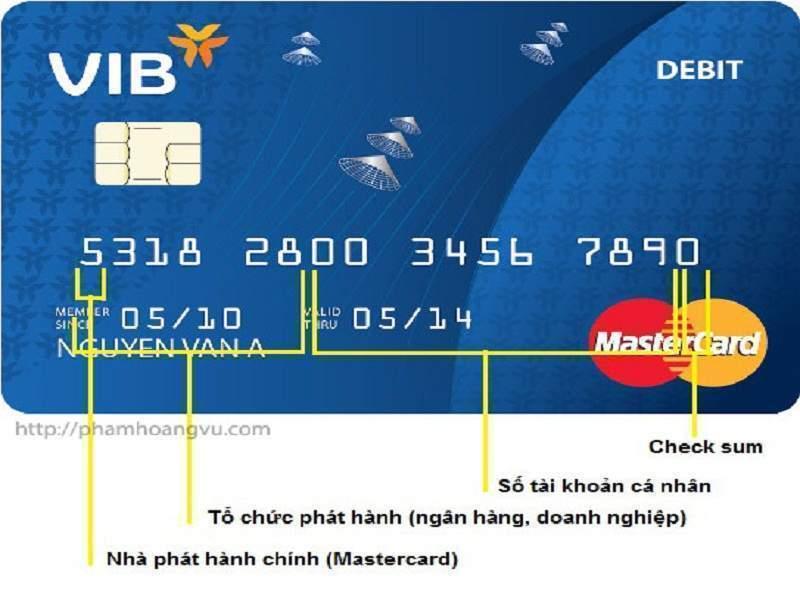 Thẻ tín dụng mặt trước