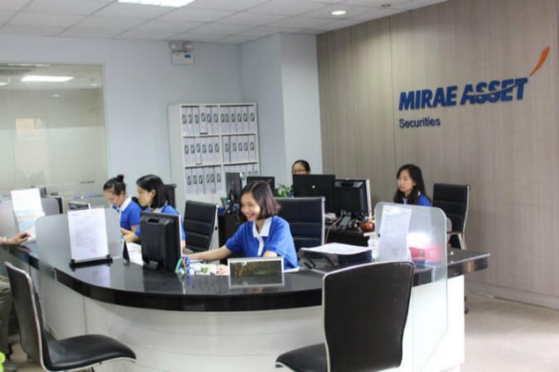 MAFC là một trong những công ty tài chính uy tín hiện nay